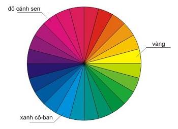 Hướng dẫn cách pha chế màu sơn xe máy cơ bản
